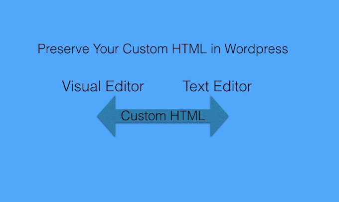 image showing how to prevent wordpress from stripping html
